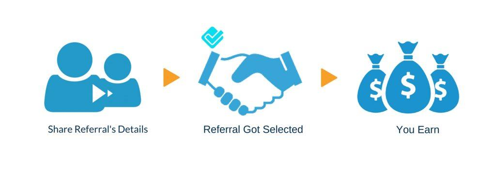 Refer-and-Earn-1024x576