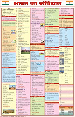 Constitution Of India Chart - Hindi
